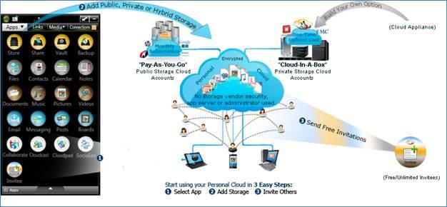 Storage-on-demand_clip_image002_0002